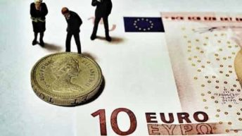 EUR/USD forecast Euro Dollar on January 16, 2020