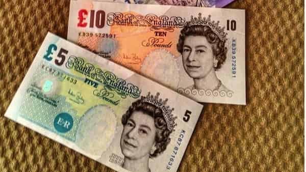 GBP/USD forecast Pound Dollar on July 8, 2021