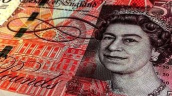 GBP/USD forecast Pound Dollar on May 27, 2019