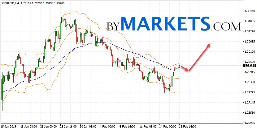 GBP/USD forecast Pound Dollar on February 19, 2019