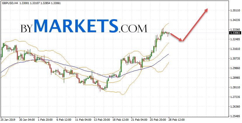 GBP/USD forecast Pound Dollar on March 1, 2019