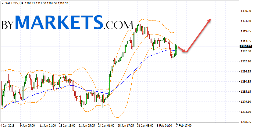 GOLD forecast and XAU/USD analysis on February 8, 2019