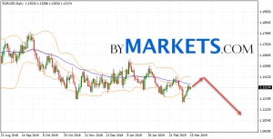 EUR/USD weekly forecast on March 18 — 22, 2019