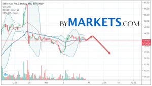 Ethereum (ETH/USD) forecast and analysis on March 11, 2019