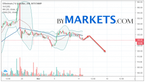 Ethereum (ETH/USD) forecast and analysis on March 13, 2019