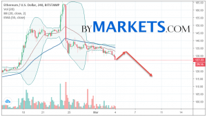 Ethereum (ETH/USD) forecast and analysis on March 5, 2019