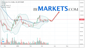 Ethereum (ETH/USD) weekly forecast on March 18 — 24, 2019