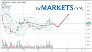 Ethereum (ETH/USD) weekly forecast on March 4 — 10, 2019
