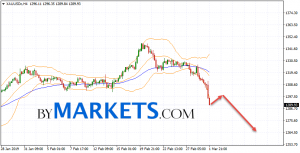 GOLD forecast and XAU/USD analysis on March 4, 2019
