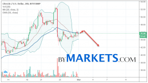 Litecoin (LTC/USD) forecast and analysis on March 2, 2019