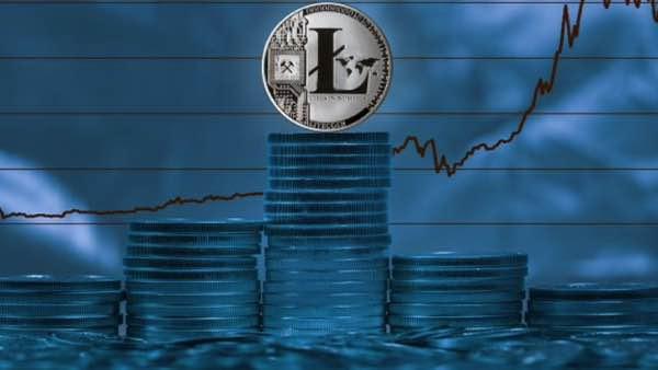 Litecoin (LTC/USD) forecast and analysis on September 23, 2021