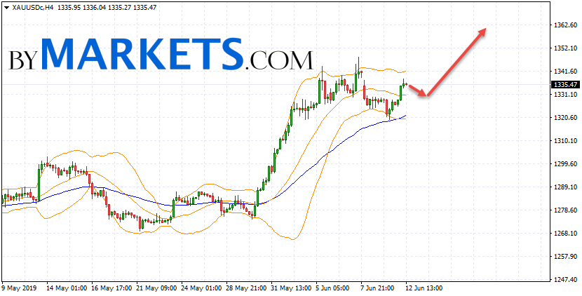 GOLD forecast and XAU/USD analysis on June 13, 2019