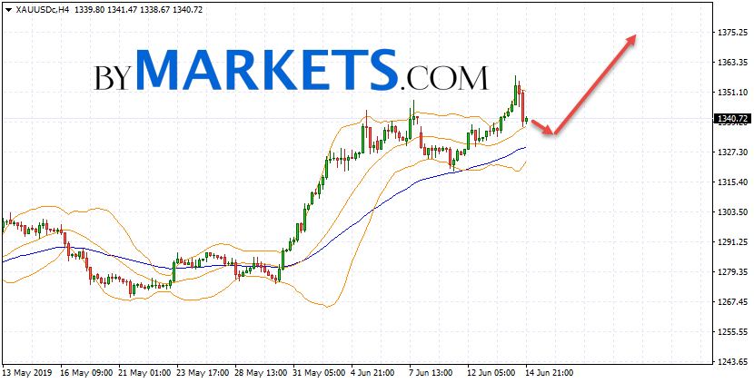 GOLD forecast and XAU/USD analysis on June 17, 2019GOLD forecast and XAU/USD analysis on June 17, 2019