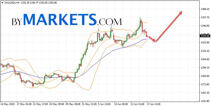 GOLD forecast and XAU/USD analysis on June 18, 2019