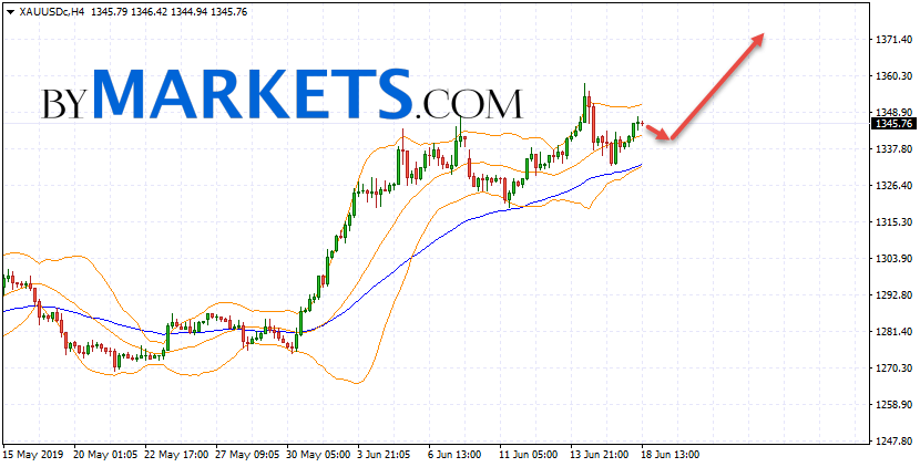 GOLD forecast and XAU/USD analysis on June 19, 2019