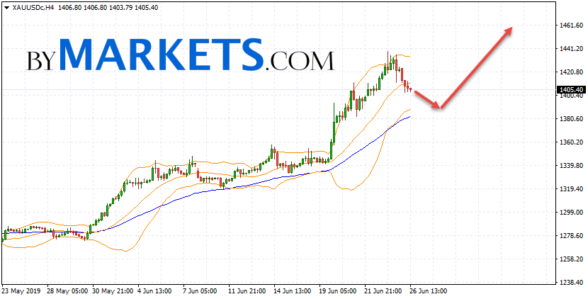 GOLD forecast and XAU/USD analysis on June 27, 2019
