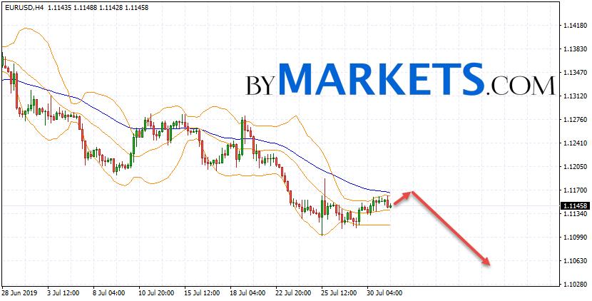 EUR/USD forecast Euro Dollar on August 1, 2019