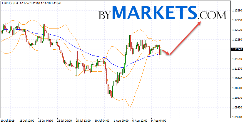 EUR/USD forecast Euro Dollar on August 13, 2019