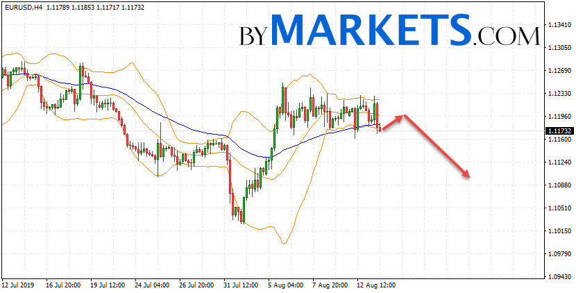 EUR/USD forecast Euro Dollar on August 14, 2019