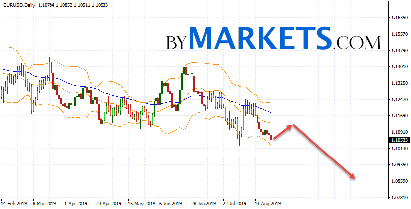 EUR/USD weekly forecast on August 26 — 30, 2019