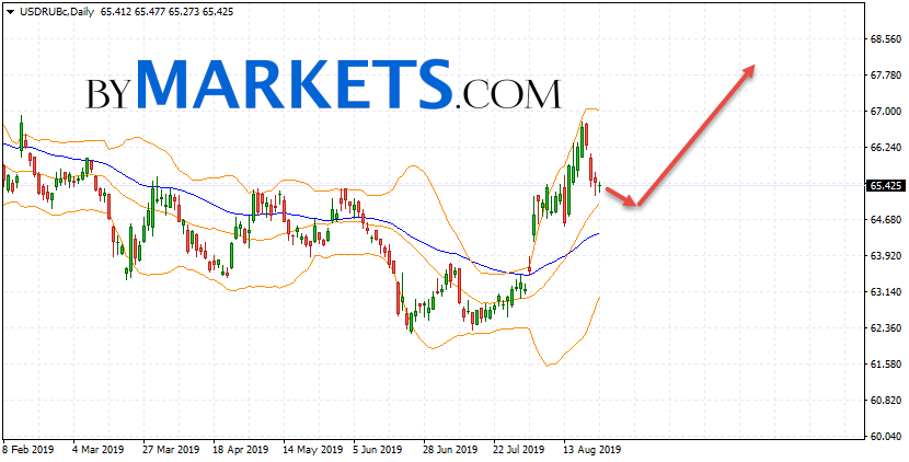 USD/RUB weekly forecast on August 26 — 30, 2019
