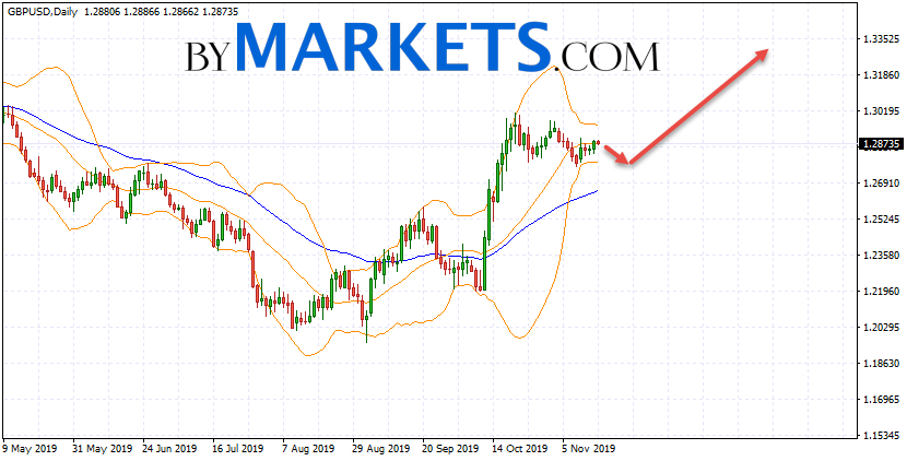 GBP/USD weekly forecast on November 18 — 22, 2019