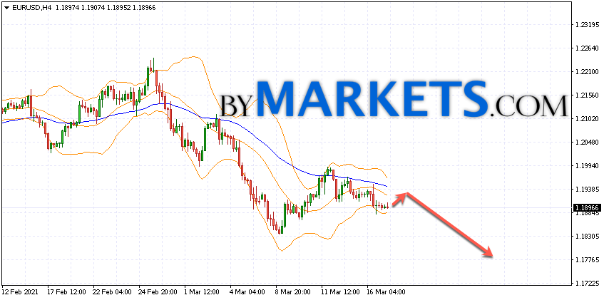 EUR/USD forecast Euro Dollar on March 18, 2021