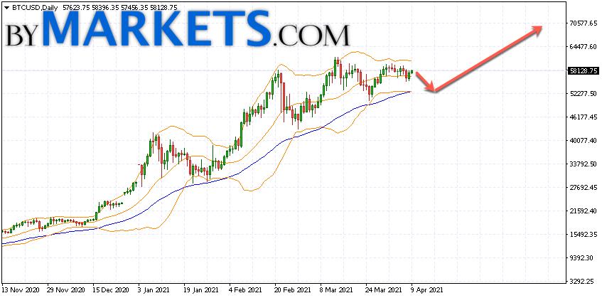 18 BTC a USD - Converti Bitcoin a Dollaro degli Stati Uniti Tasso di cambio - Quanti 18 BTC nel USD