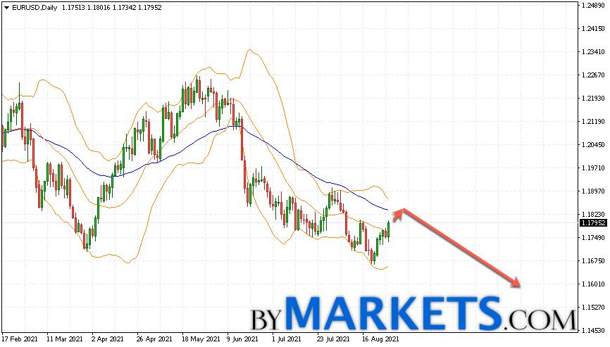 EUR/USD forecast on August 30 — September 3, 2021