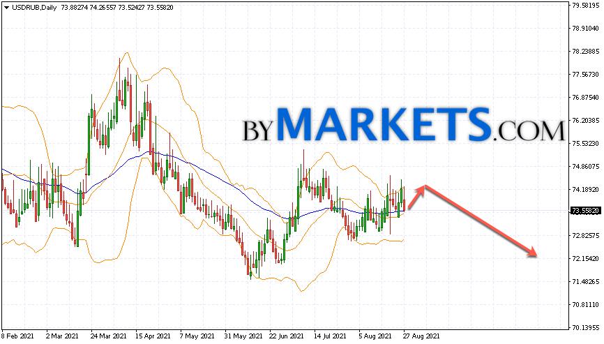 USD/RUB forecast on August 30 — September 3, 2021