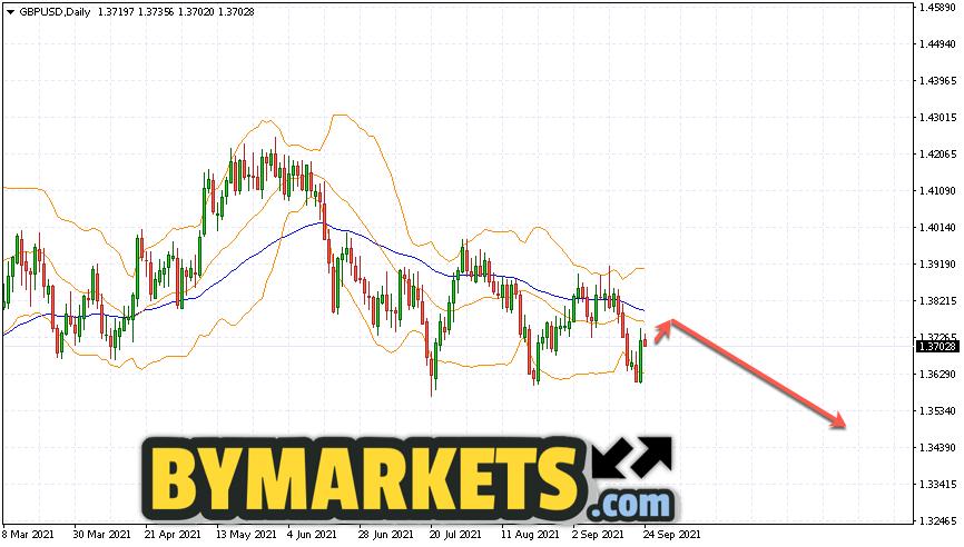 GBP/USD forecast on September 27 — October 1, 2021